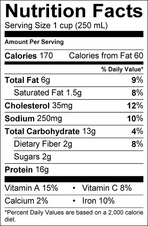 Nutrition Facts